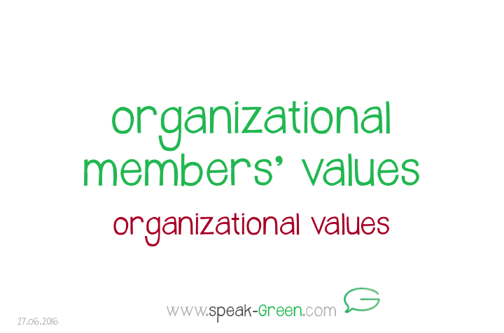 2016-06-27 - organizational members' values
